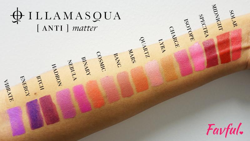 ผลการค้นหารูปภาพสำหรับ ILLAMASQUA Antimatter Lipstick Binary