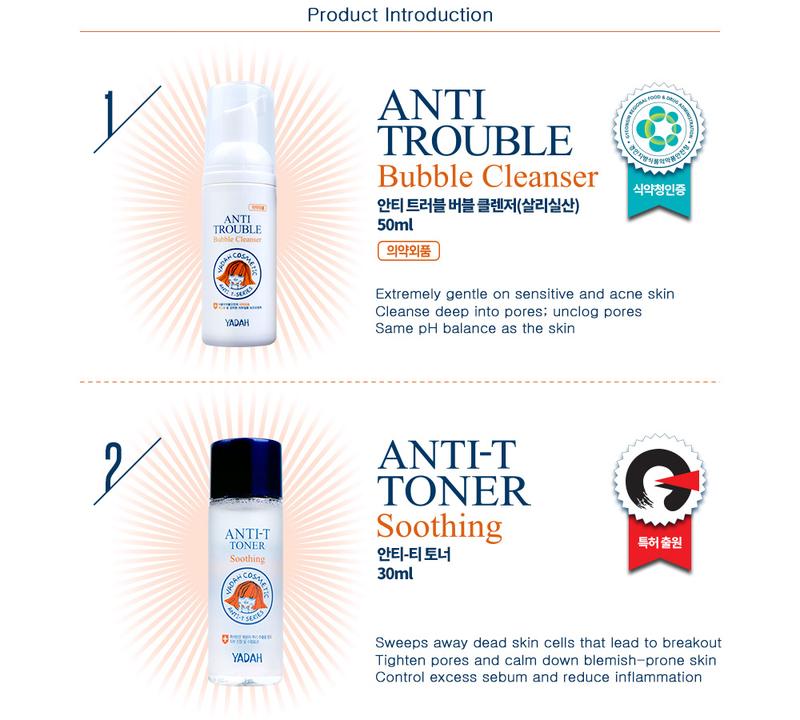 Content antitroubleminikit2